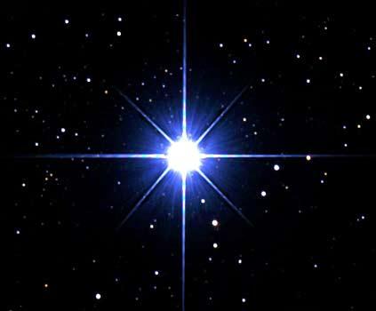 Звёзды Созвездия  YouTube